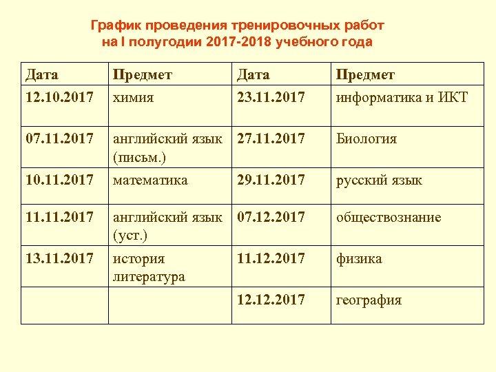 График проведения тренировочных работ на I полугодии 2017 -2018 учебного года Дата Предмет 12.