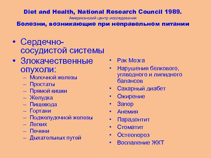 Diet and Health, National Research Council 1989. Американский центр исследования Болезни, возникающие при неправельном