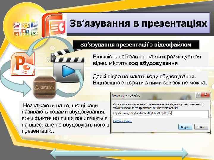 Зв'язування в презентаціях Зв'язування презентації з відеофайлом Більшість веб-сайтів, на яких розміщується відео, містять