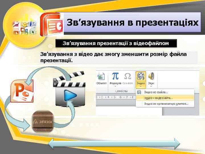 Зв'язування в презентаціях Зв'язування презентації з відеофайлом Зв'язування з відео дає змогу зменшити розмір