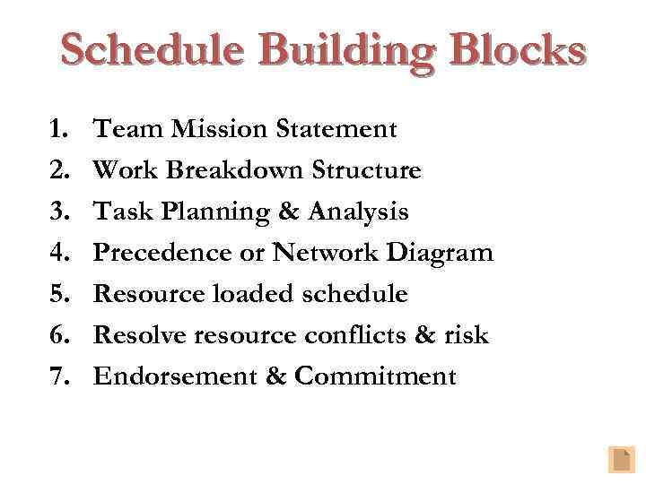 Schedule Building Blocks 1. 2. 3. 4. 5. 6. 7. Team Mission Statement Work