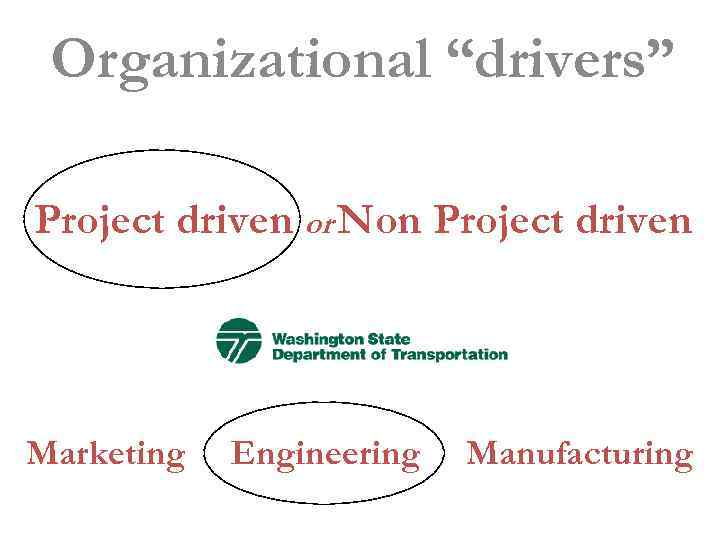 """Organizational """"drivers"""" Project driven or Non Project driven Marketing Engineering Manufacturing"""