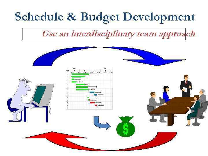 Schedule & Budget Development Use an interdisciplinary team approach