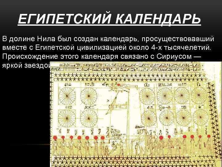 ЕГИПЕТСКИЙ КАЛЕНДАРЬ В долине Нила был создан календарь, просуществовавший вместе с Египетской цивилизацией около