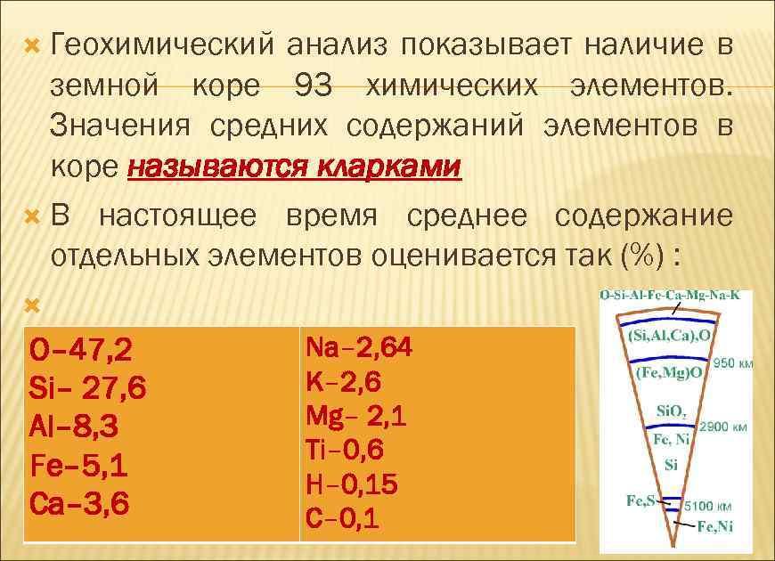 Геохимический анализ показывает наличие в земной коре 93 химических элементов. Значения средних содержаний