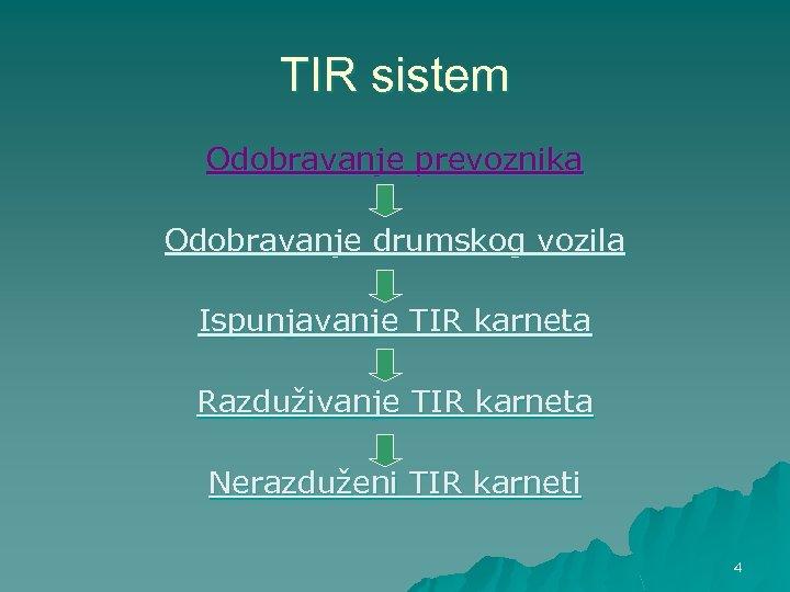 TIR sistem Odobravanje prevoznika Odobravanje drumskog vozila Ispunjavanje TIR karneta Razduživanje TIR karneta Nerazduženi