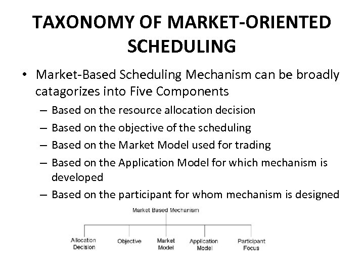 TAXONOMY OF MARKET-ORIENTED SCHEDULING • Market-Based Scheduling Mechanism can be broadly catagorizes into Five