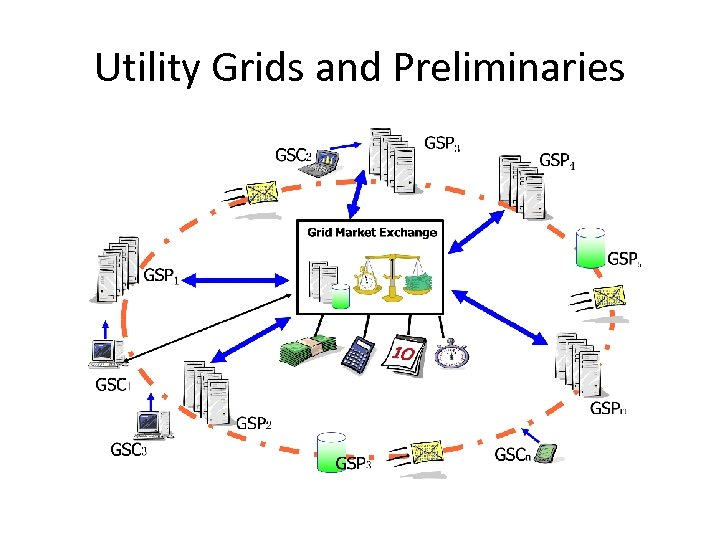 Utility Grids and Preliminaries