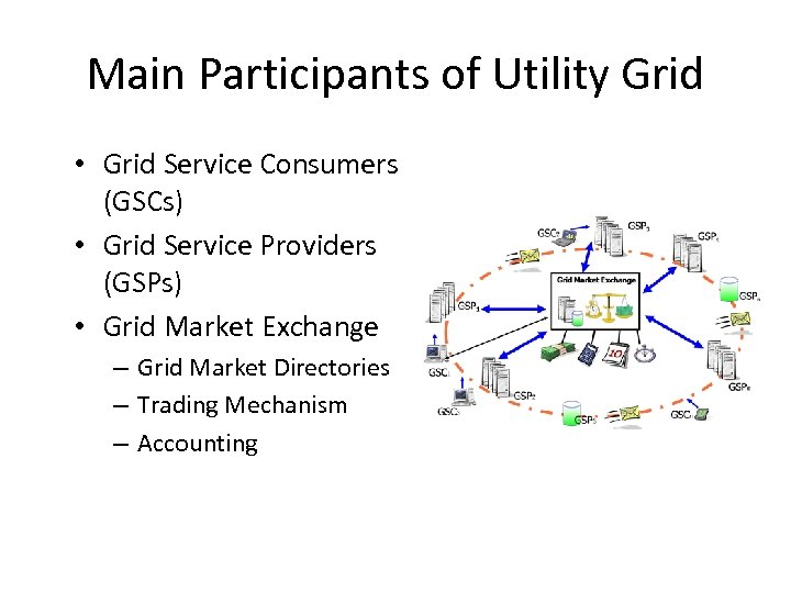 Main Participants of Utility Grid • Grid Service Consumers (GSCs) • Grid Service Providers