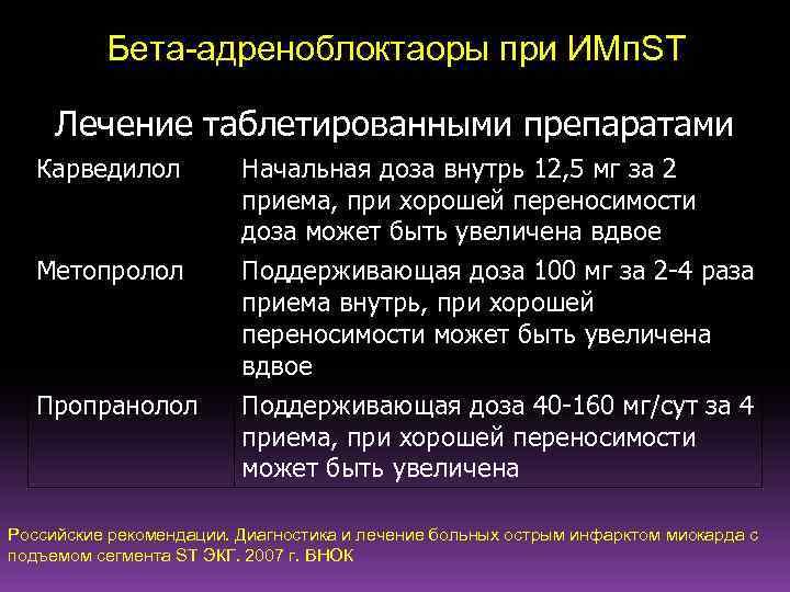 Бета-адреноблоктаоры при ИМп. ST Лечение таблетированными препаратами Карведилол Начальная доза внутрь 12, 5 мг