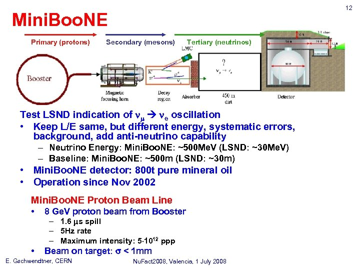 12 Mini. Boo. NE Primary (protons) Secondary (mesons) Tertiary (neutrinos) Test LSND indication of