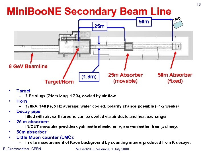 13 Mini. Boo. NE Secondary Beam Line 25 m C LM 50 m 8