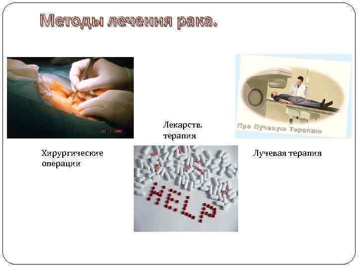 Методы лечения рака. Лекарств. терапия Хирургические операции Лучевая терапия