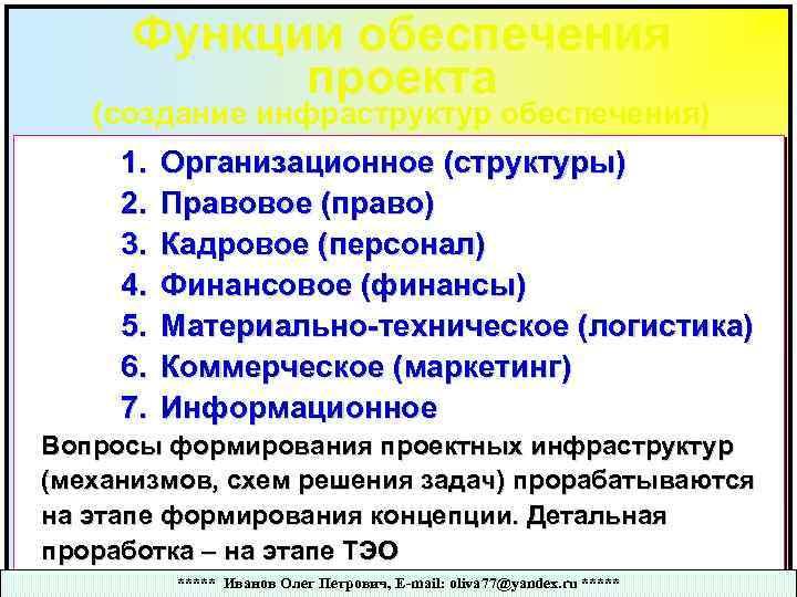 Функции обеспечения проекта (создание инфраструктур обеспечения) 1. 2. 3. 4. 5. 6. 7. Организационное