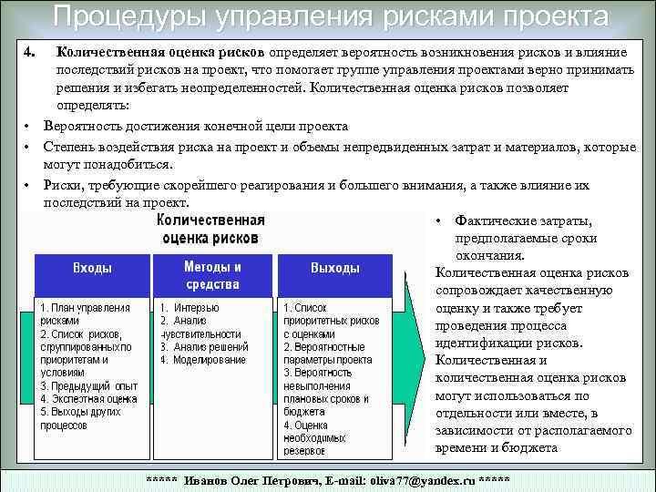 Процедуры управления рисками проекта 4. • • • Количественная оценка рисков определяет вероятность возникновения