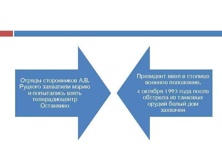 Отряды сторонников А. В. Руцкого захватили мэрию и попытались взять телерадиоцентр Останкино Президент ввел