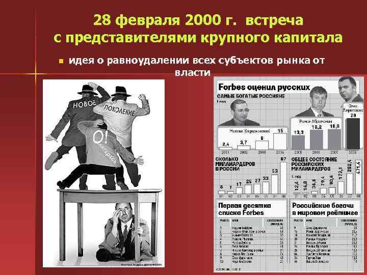 28 февраля 2000 г. встреча с представителями крупного капитала n идея о равноудалении всех