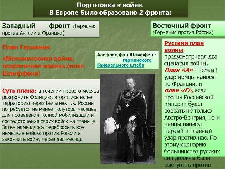 Подготовка к войне. В Европе было образовано 2 фронта: Западный фронт (Германия против Англии