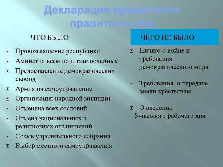 ЧТО БЫЛО Провозглашение республики Амнистия всем политзаключенным Предоставление демократических свобод Армия на самоуправление