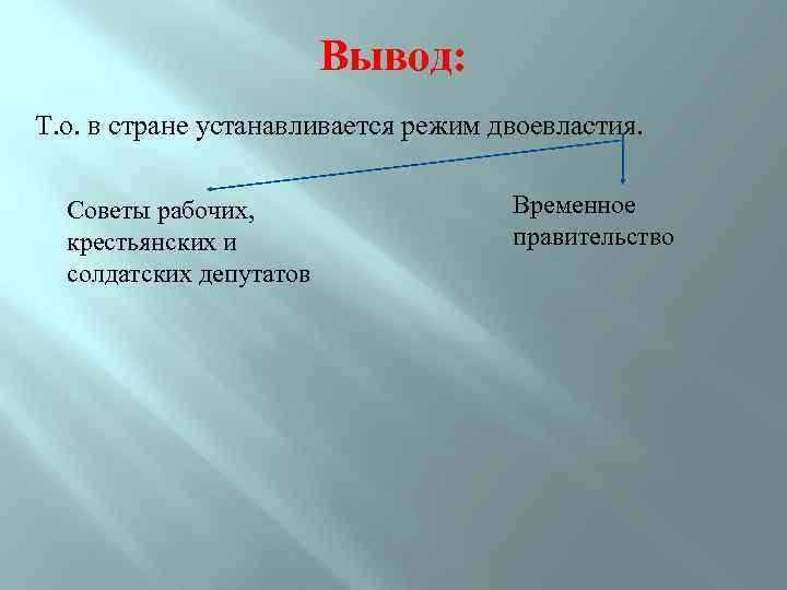 Вывод: Т. о. в стране устанавливается режим двоевластия. Советы рабочих, крестьянских и солдатских депутатов