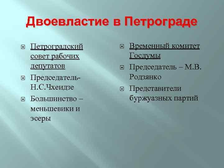 Двоевластие в Петрограде Петроградский совет рабочих депутатов Председатель- Н. С. Чхеидзе Большинство – меньшевики