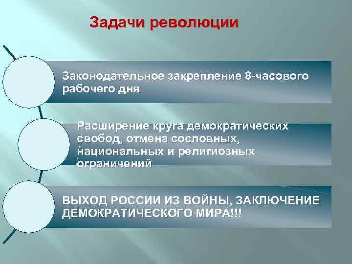 Задачи революции Законодательное закрепление 8 -часового рабочего дня Расширение круга демократических свобод, отмена сословных,