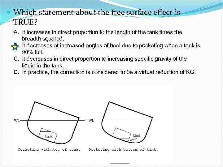 Which statement about the free surface effect is TRUE? A. It increases in