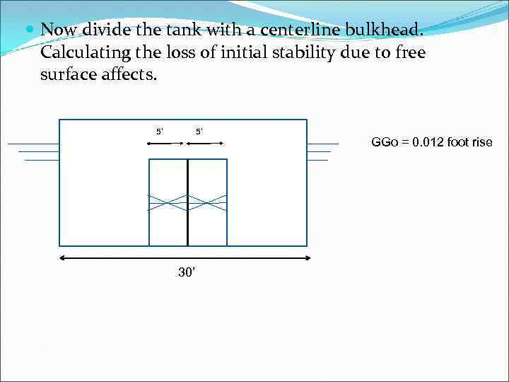 Now divide the tank with a centerline bulkhead. Calculating the loss of initial