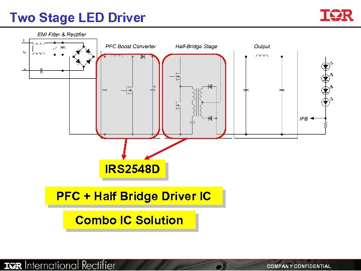 Two Stage LED Driver IRS 2548 D PFC + Half Bridge Driver IC Combo