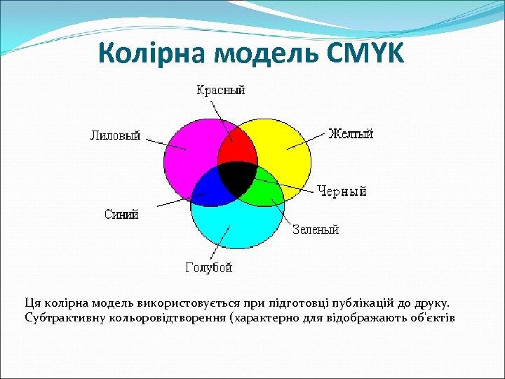 Колірна модель CMYK Ця колірна модель використовується при підготовці публікацій до друку. Субтрактивну кольоровідтворення