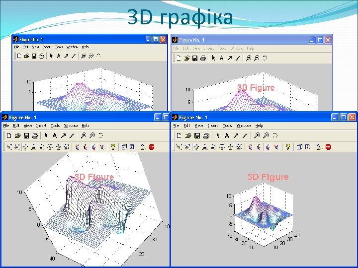 3 D графіка