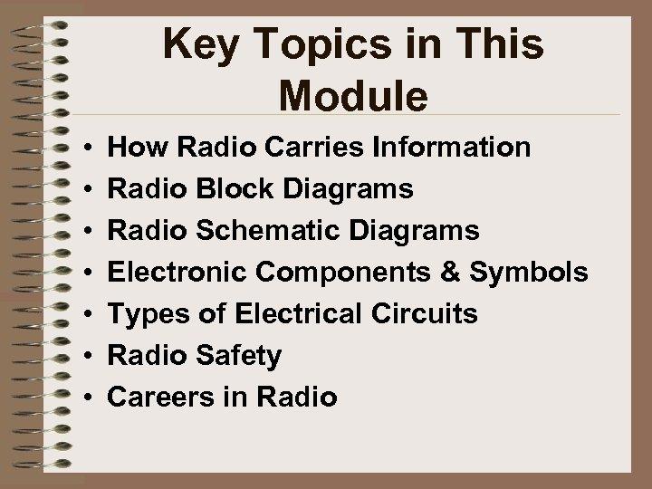 Key Topics in This Module • • How Radio Carries Information Radio Block Diagrams