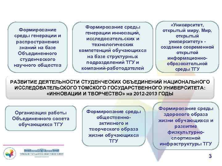 Формирование среды генерации и распространения знаний на базе Объединенного студенческого научного общества Формирование среды