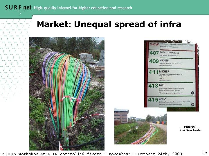 Market: Unequal spread of infra Pictures: Yuri Demchenko TERENA workshop on NREN-controlled fibers –