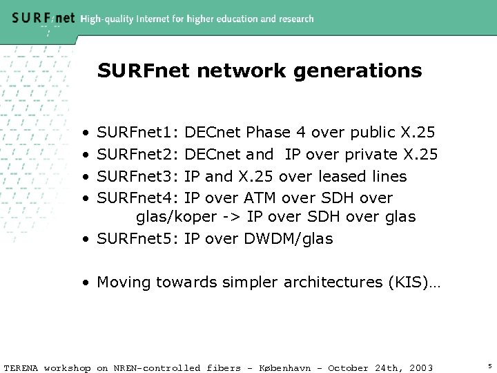 SURFnet network generations • • SURFnet 1: DECnet Phase 4 over public X. 25
