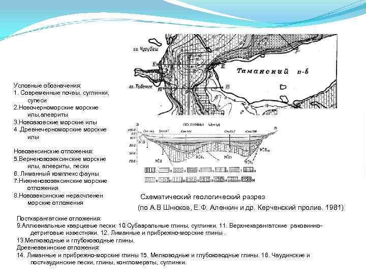 Условные обозначения: 1. Cовременные почвы, суглинки, супеси 2. Новочерноморские илы, алевриты 3. Новоазовские морские