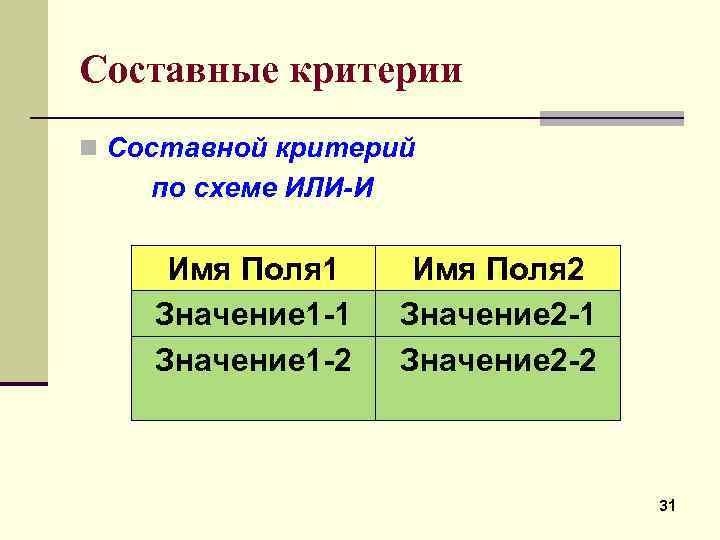 Составные критерии n Составной критерий по схеме ИЛИ-И Имя Поля 1 Значение 1 2