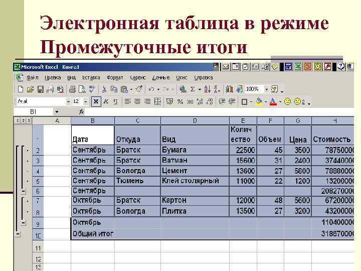 Электронная таблица в режиме Промежуточные итоги 42
