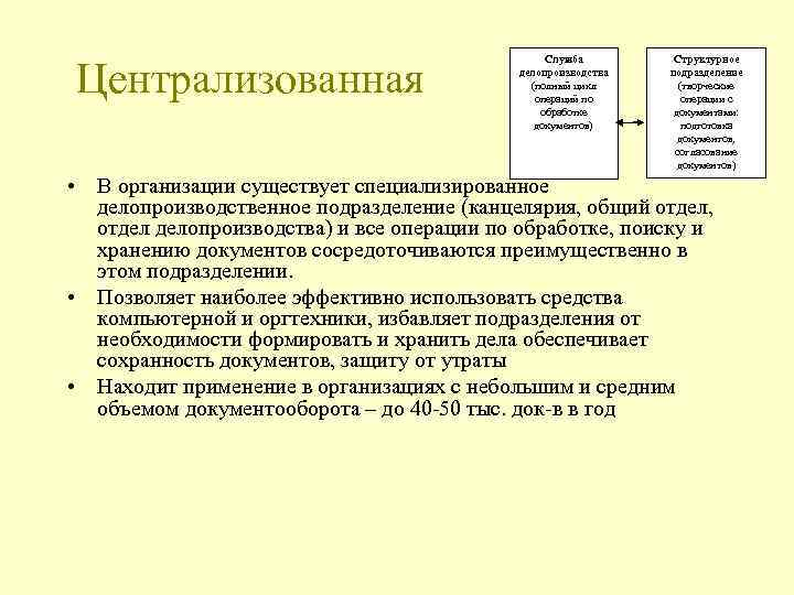 Централизованная Служба делопроизводства (полный цикл операций по обработке документов) Структурное подразделение (творческие операции с