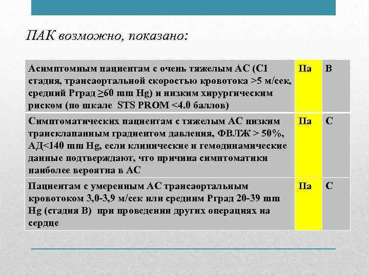 ПАК возможно, показано: Асимптомным пациентам с очень тяжелым АС (С 1 IIa стадия, трансаортальной