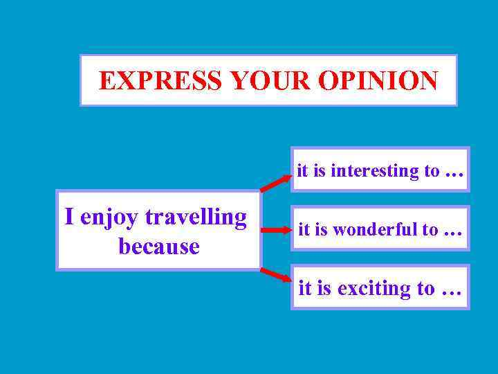 EXPRESS YOUR OPINION it is interesting to … I enjoy travelling because it is