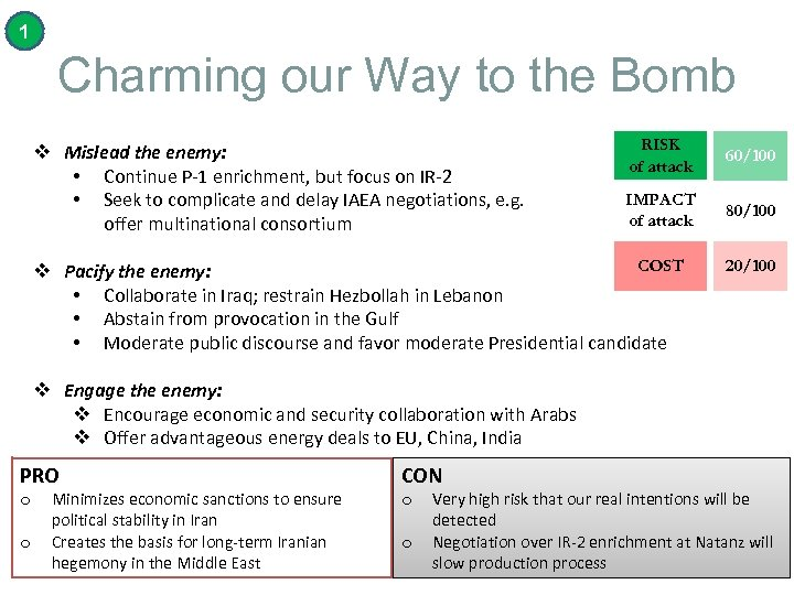 1 Charming our Way to the Bomb v Mislead the enemy: • Continue P-1