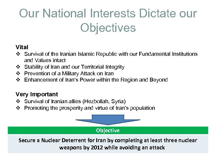 Our National Interests Dictate our Objectives Vital v Survival of the Iranian Islamic Republic