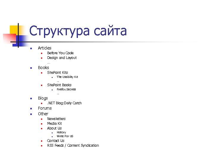 Структура сайта n Articles n n n Before You Code Design and Layout …