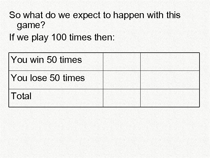 So what do we expect to happen with this game? If we play 100