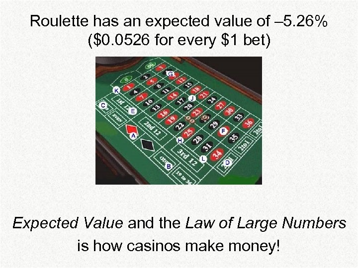 Roulette has an expected value of – 5. 26% ($0. 0526 for every $1