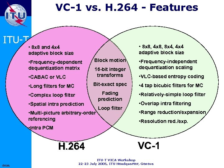 VC-1 vs. H. 264 - Features ITU-T • 8 x 8, 4 x 8,