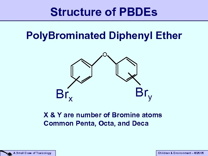 Structure of PBDEs Poly. Brominated Diphenyl Ether O Brx Bry X & Y are