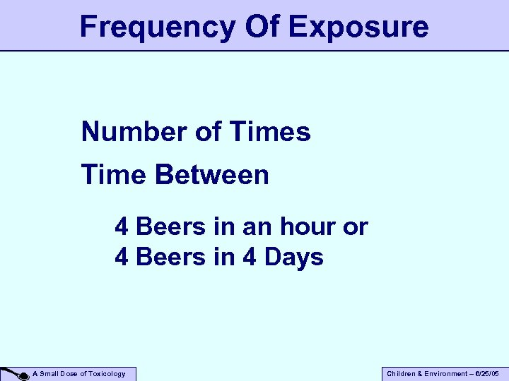 Frequency Of Exposure Number of Times Time Between 4 Beers in an hour or