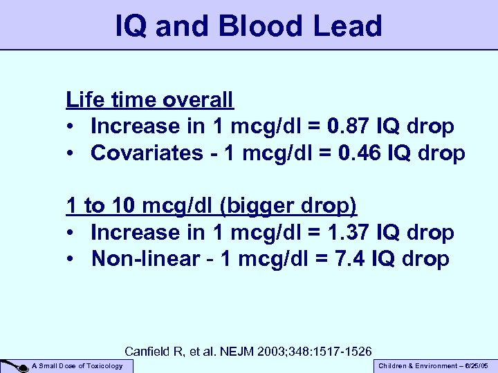 IQ and Blood Lead Life time overall • Increase in 1 mcg/dl = 0.